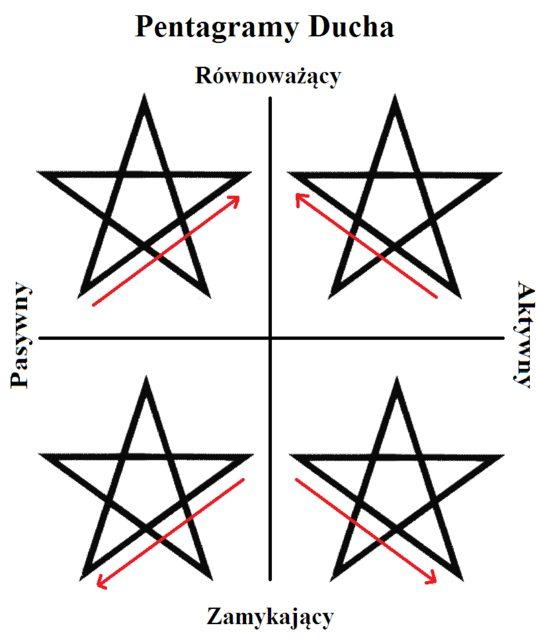 pentagramy ducha