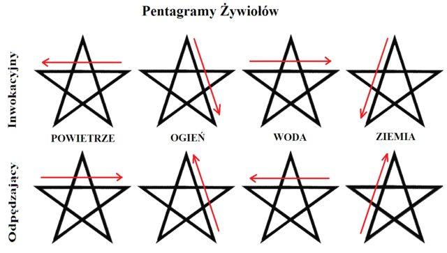 pentagramy zywiolow