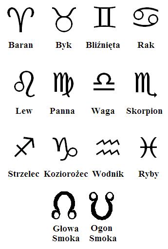 znaki zodiaku symbole